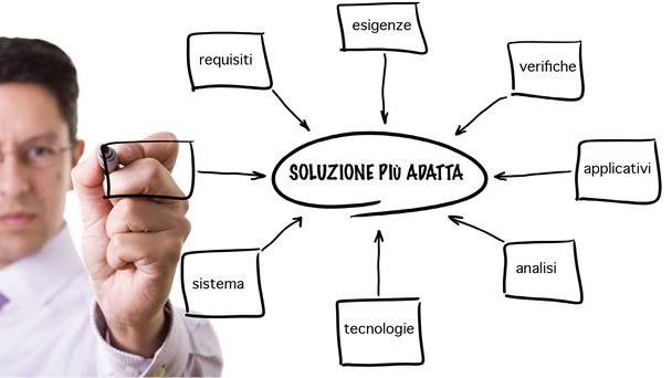 servizi-e-soluzioni